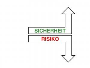 Sicherheit_Risiko_klein1