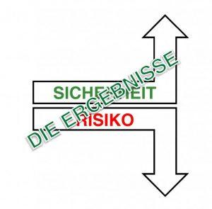 sicherheit_risiko_ergebnisse